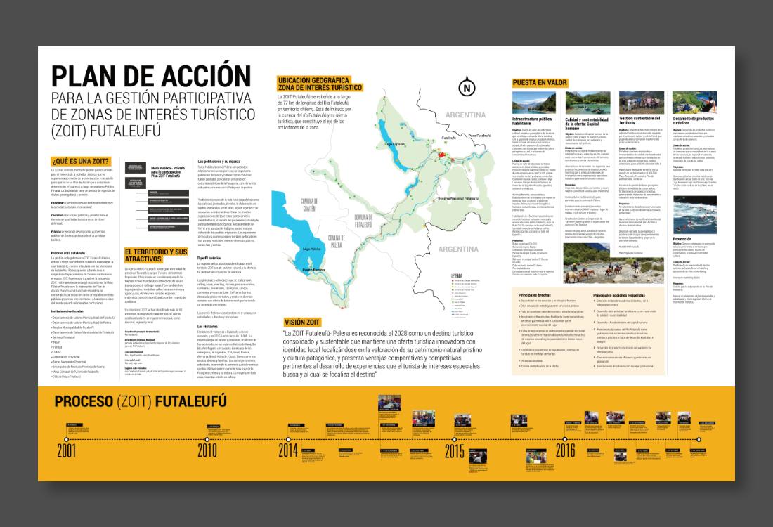 infografia-poloc